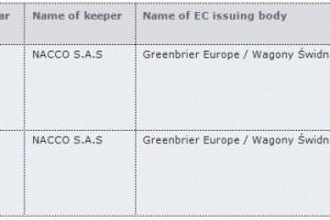 Obr. - Zoznam európskych čísel predmetných vozňov